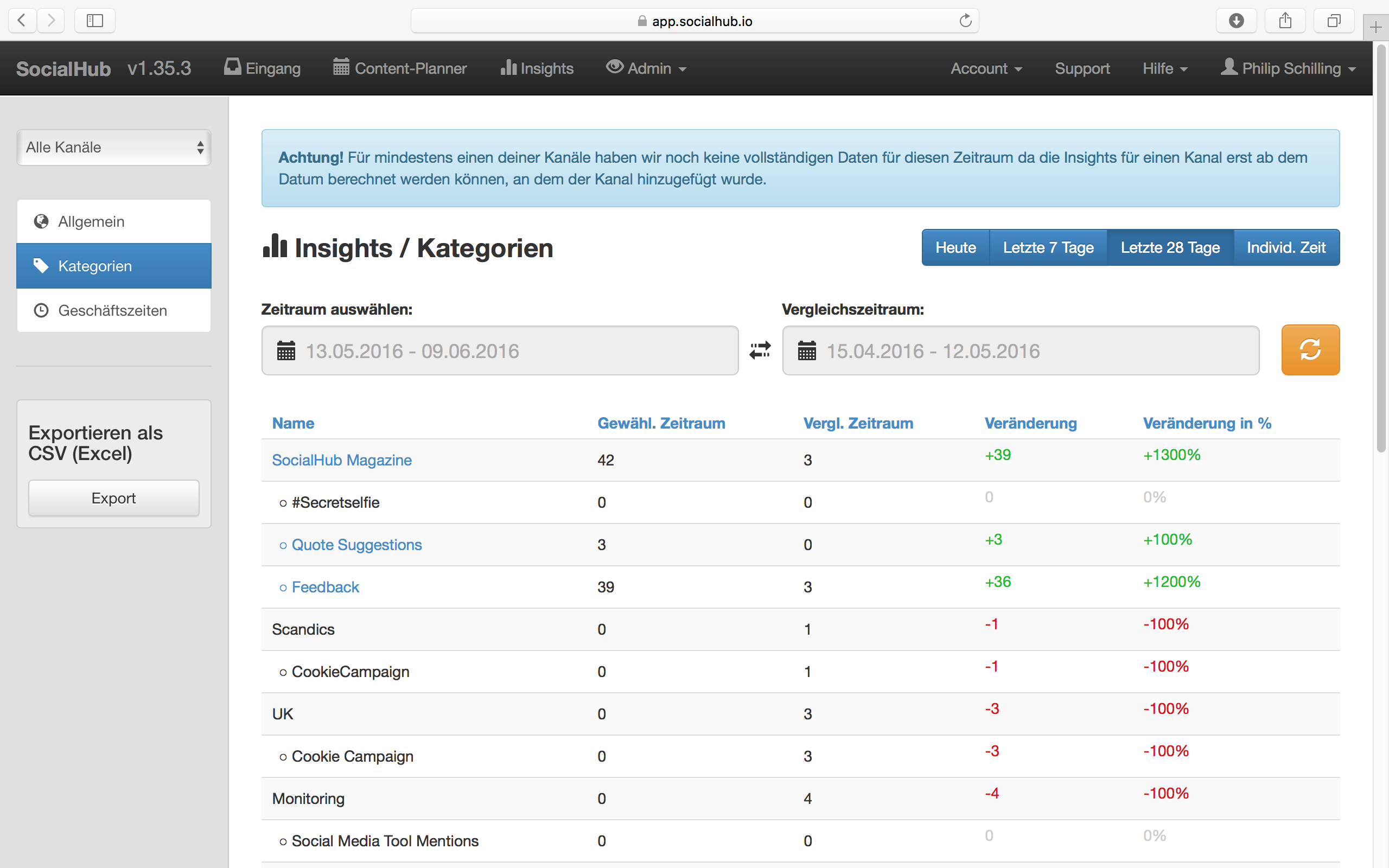 Social Media Insights Kategorien